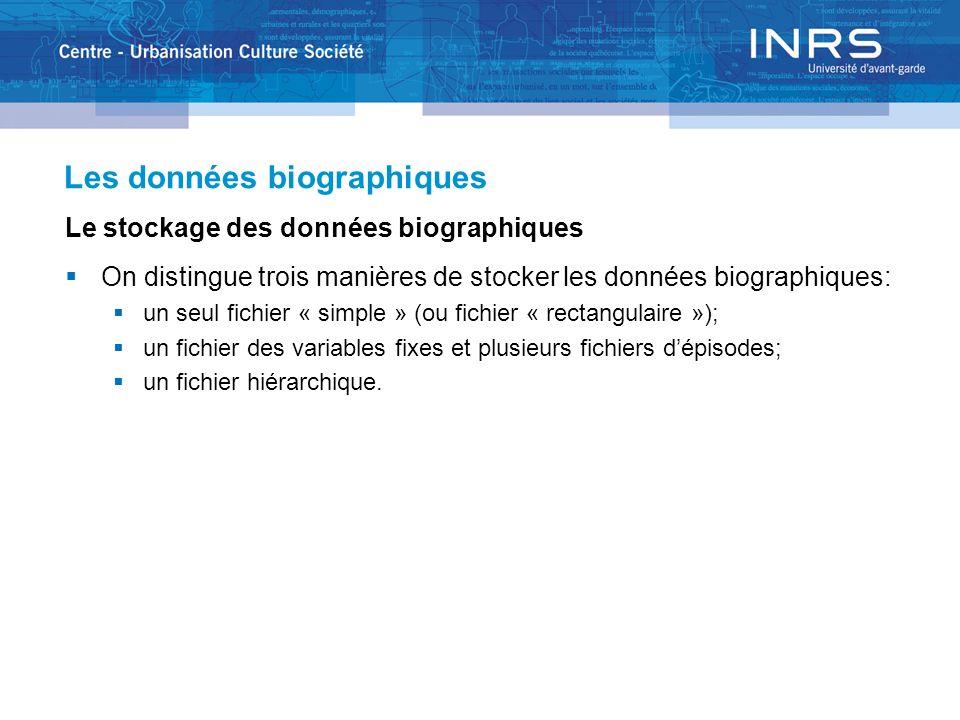 Les données biographiques Le stockage des données biographiques On distingue trois manières de stocker les données biographiques: un seul fichier « simple » (ou fichier « rectangulaire »); un fichier des variables fixes et plusieurs fichiers dépisodes; un fichier hiérarchique.