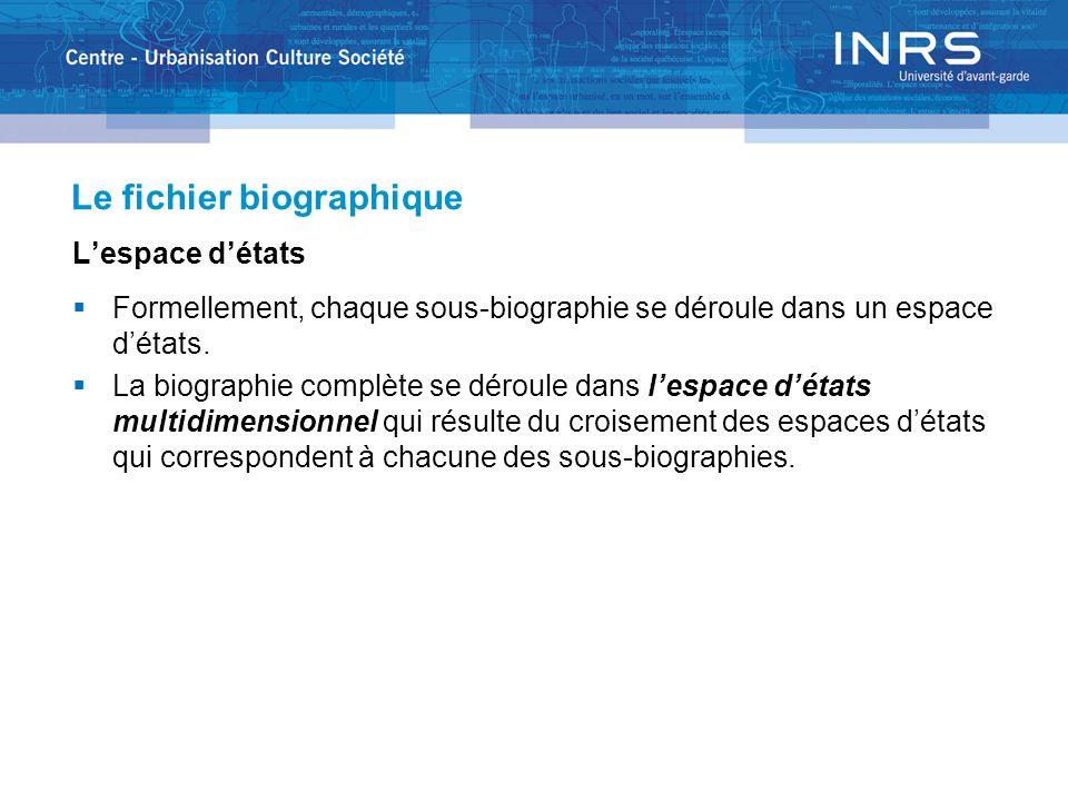 Le fichier biographique Lespace détats Formellement, chaque sous-biographie se déroule dans un espace détats. La biographie complète se déroule dans l