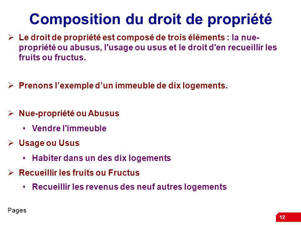 12 Composition du droit de propriété Le droit de propriété est composé de trois éléments : la nue- propriété ou abusus, l'usage ou usus et le droit d'