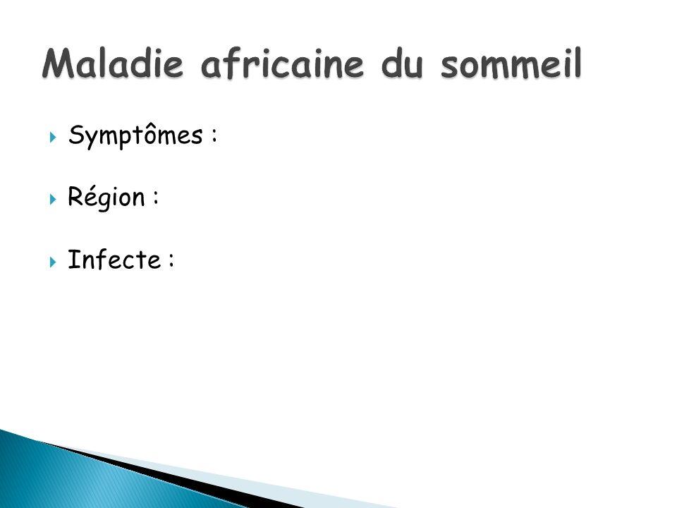 Symptômes : Région : Infecte :