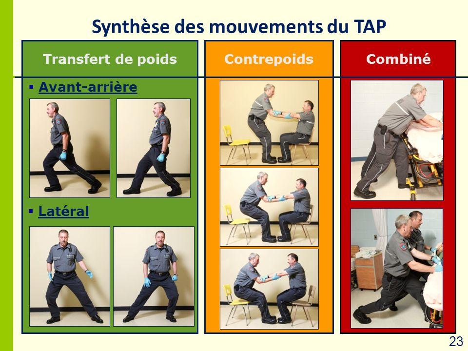 23 Synthèse des mouvements du TAP Avant-arrière Latéral Transfert de poidsContrepoidsCombiné 23
