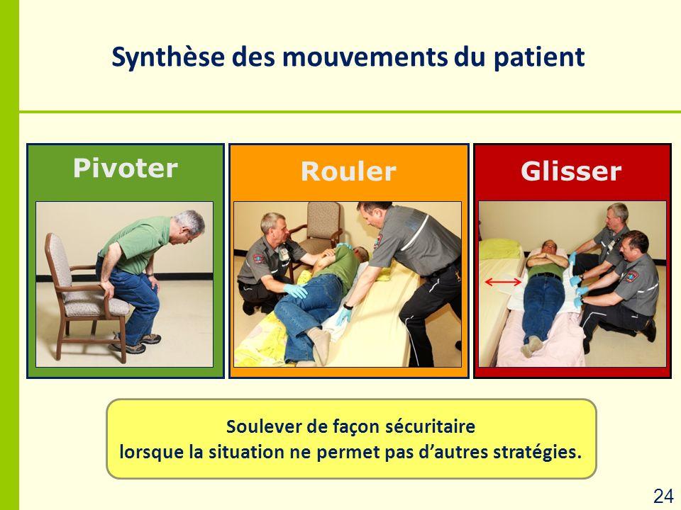 Synthèse des mouvements du patient Pivoter Rouler Glisser Soulever de façon sécuritaire lorsque la situation ne permet pas dautres stratégies. 24