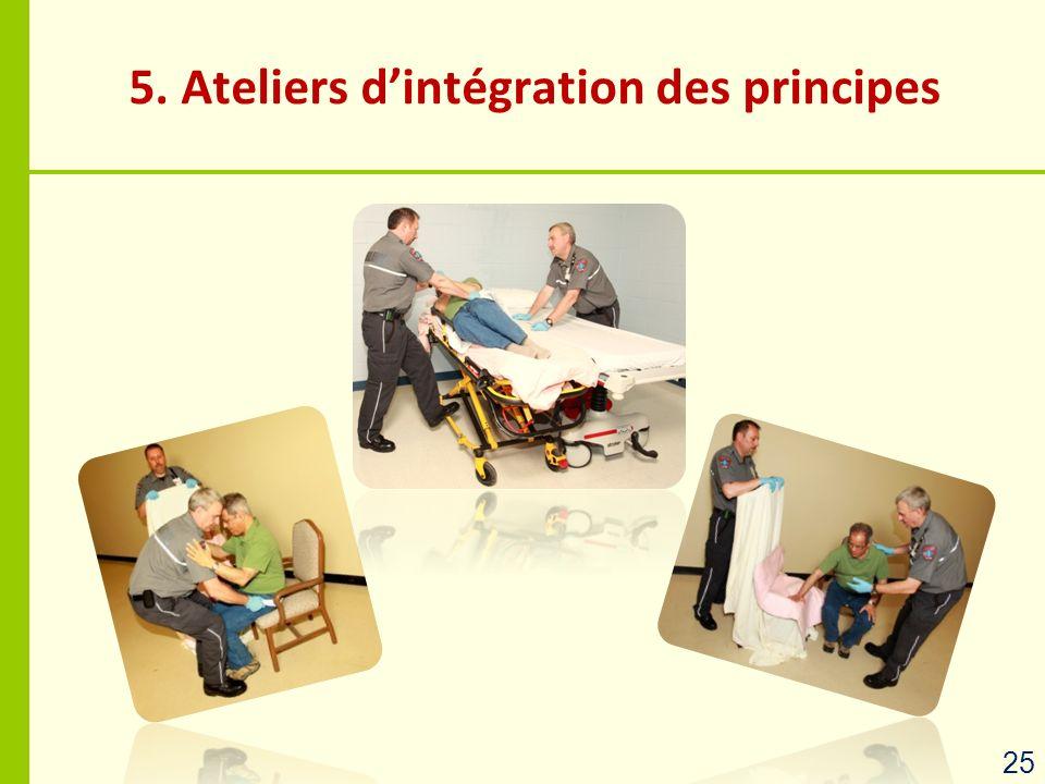 5. Ateliers dintégration des principes 25