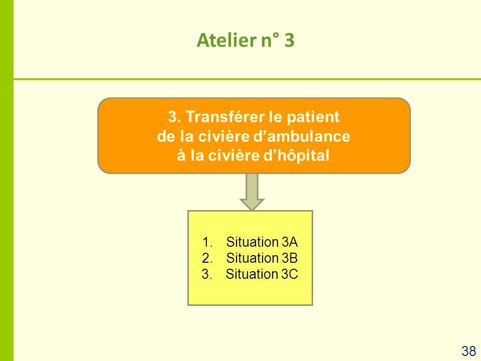 Atelier n° 3 3. Transférer le patient de la civière dambulance à la civière dhôpital 1.Situation 3A 2.Situation 3B 3.Situation 3C 38