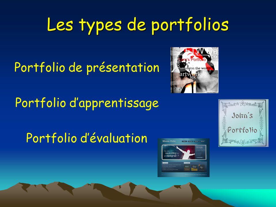Les types de portfolios Portfolio de présentation Portfolio dapprentissage Portfolio dévaluation
