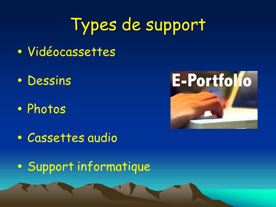 Types de support Vidéocassettes Dessins Photos Cassettes audio Support informatique