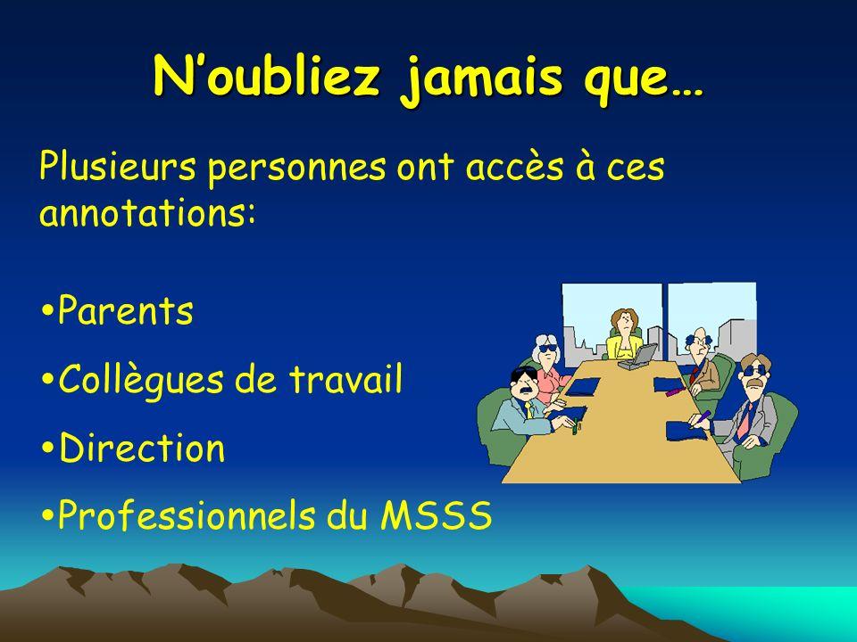 Noubliez jamais que… Plusieurs personnes ont accès à ces annotations: Parents Collègues de travail Direction Professionnels du MSSS
