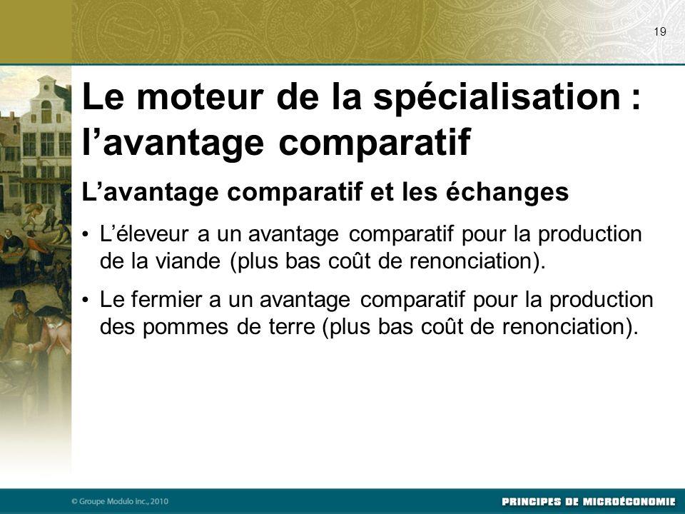 Lavantage comparatif et les échanges Léleveur a un avantage comparatif pour la production de la viande (plus bas coût de renonciation).