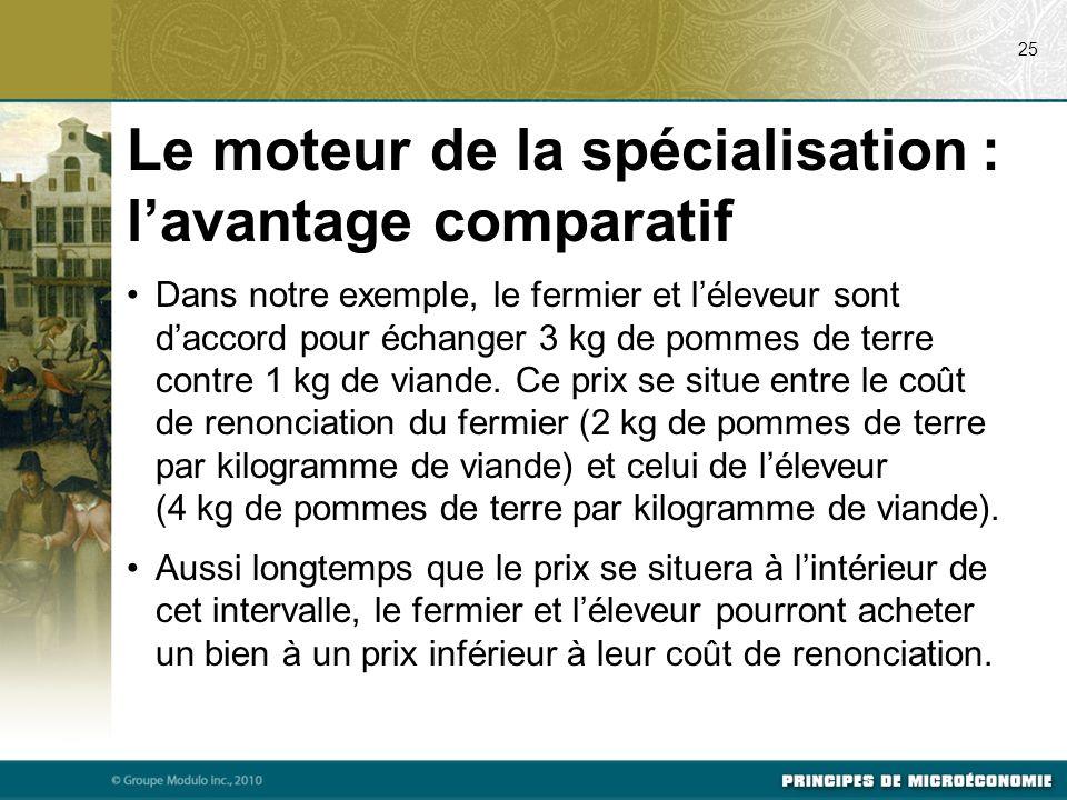 Dans notre exemple, le fermier et léleveur sont daccord pour échanger 3 kg de pommes de terre contre 1 kg de viande. Ce prix se situe entre le coût de