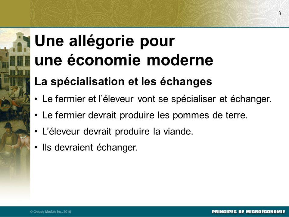 Une allégorie pour une économie moderne La spécialisation et les échanges Le fermier et léleveur vont se spécialiser et échanger.
