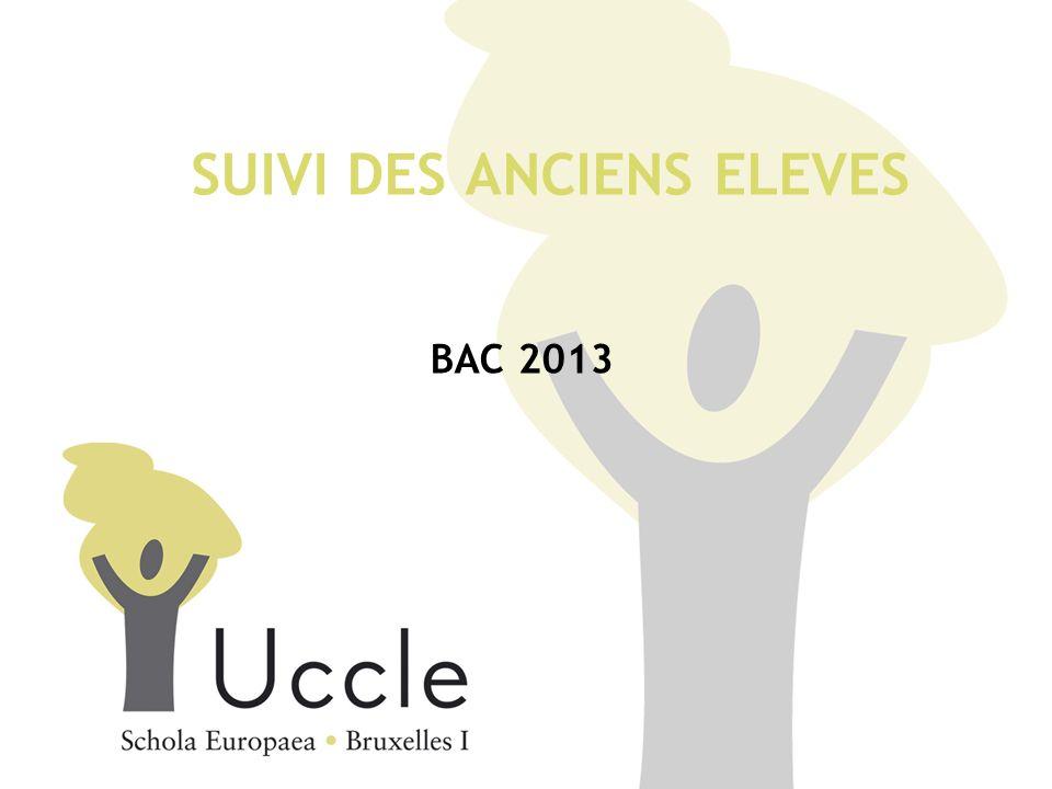 SUIVI DES ANCIENS ELEVES BAC 2013