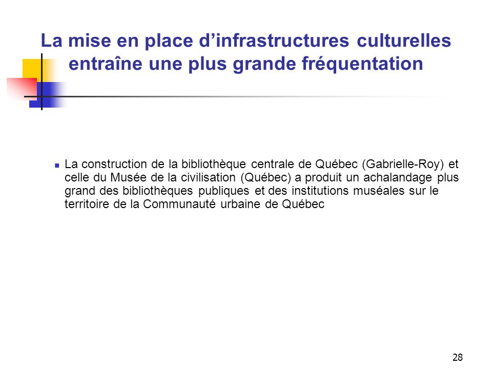 27 La mise en place dinfrastructures culturelles accroît le sentiment daccessibilité En 1989, seulement 2 personnes sur 10, sur la Côte-Nord, trouvaie