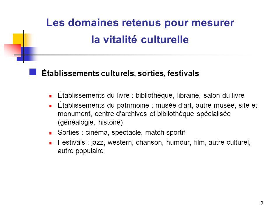 1 Objectif de la communication Explorer la possibilité de mesurer la vitalité culturelle des villes par la participation de la population aux activité