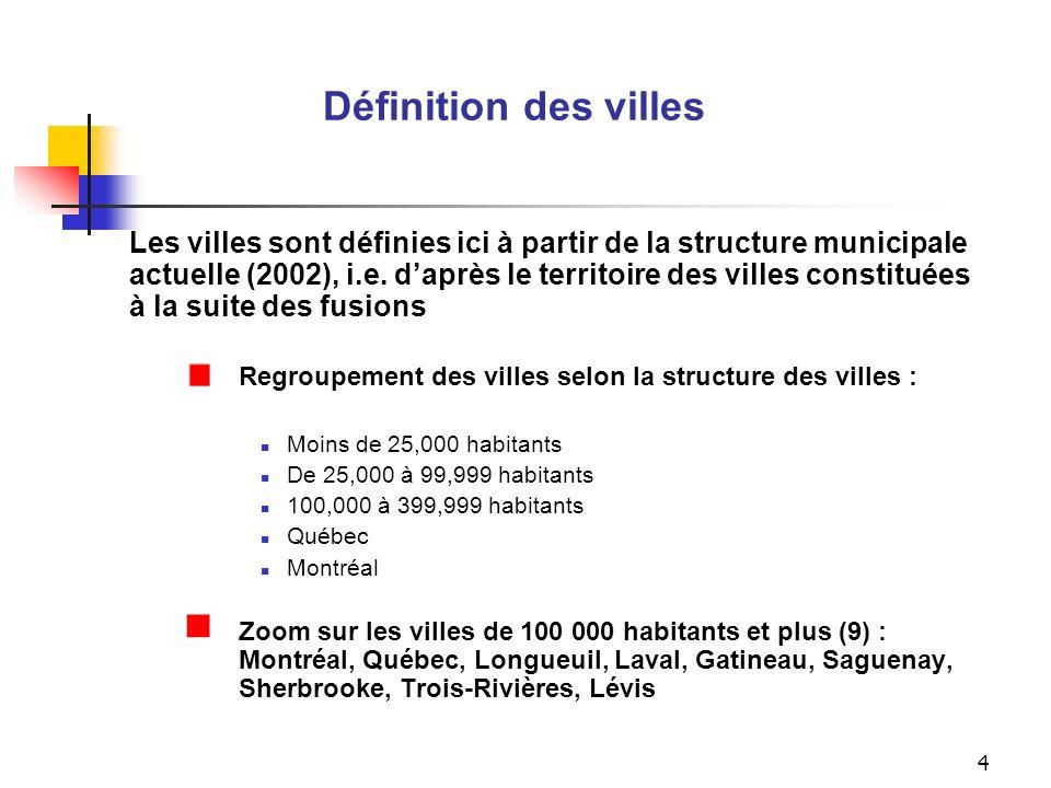 3 Les pratiques culturelles des Québécois, 1999, MCC : enquête réalisée en 1999 auprès dun échantillon représentatif de la population québécoise âgée