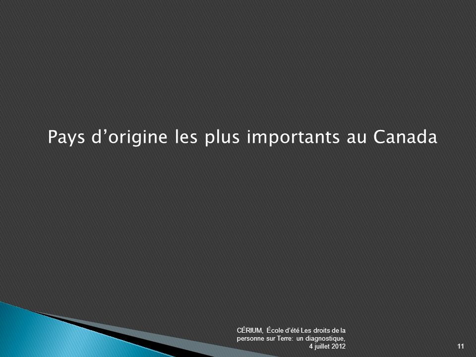 Pays dorigine les plus importants au Canada CÉRIUM, École dété Les droits de la personne sur Terre: un diagnostique, 4 juillet 201211