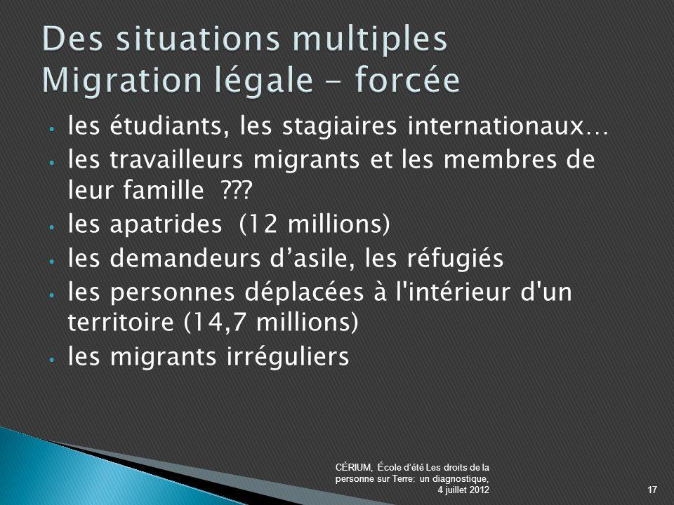 les étudiants, les stagiaires internationaux… les travailleurs migrants et les membres de leur famille ??.
