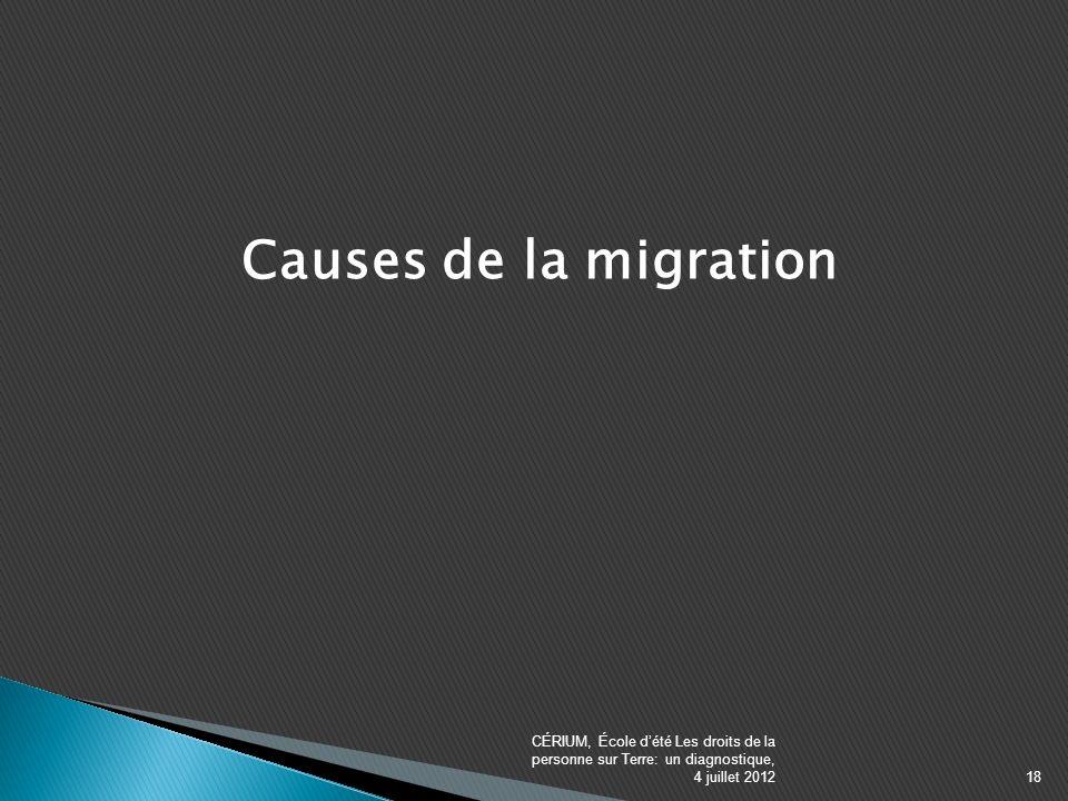 Causes de la migration CÉRIUM, École dété Les droits de la personne sur Terre: un diagnostique, 4 juillet 201218