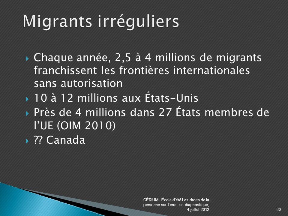 Chaque année, 2,5 à 4 millions de migrants franchissent les frontières internationales sans autorisation 10 à 12 millions aux États-Unis Près de 4 millions dans 27 États membres de lUE (OIM 2010) ?.