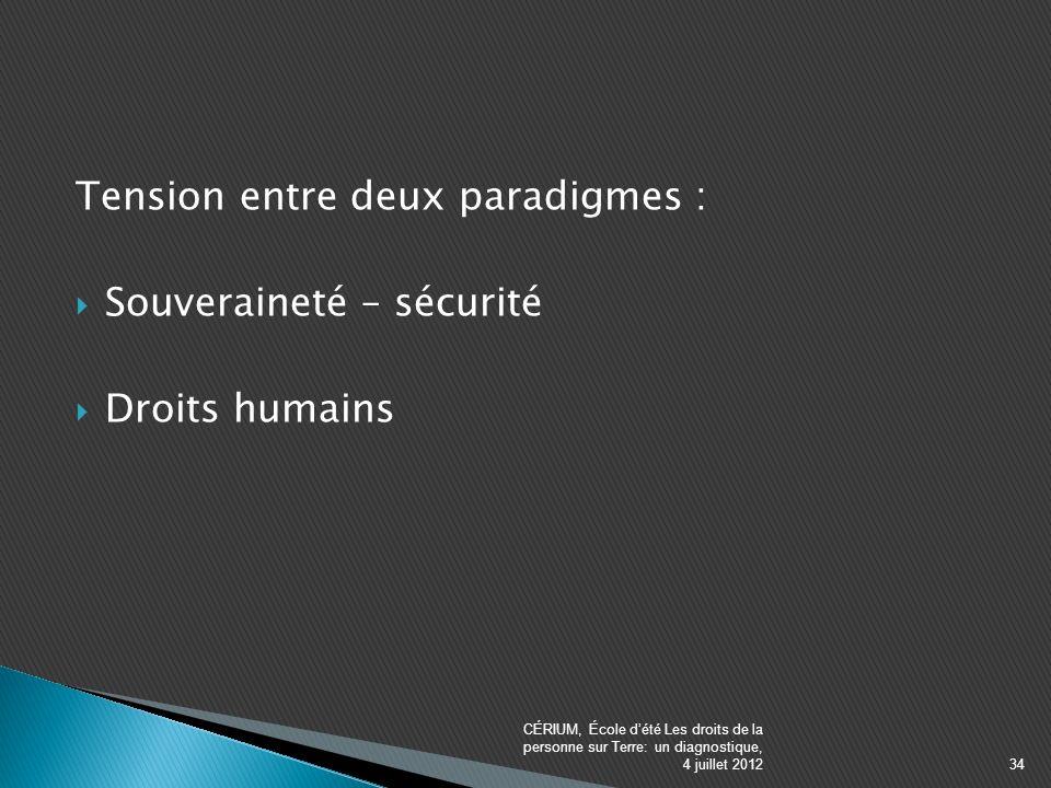 Tension entre deux paradigmes : Souveraineté – sécurité Droits humains CÉRIUM, École dété Les droits de la personne sur Terre: un diagnostique, 4 juillet 201234