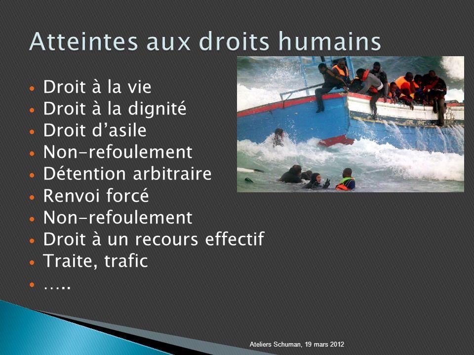 Droit à la vie Droit à la dignité Droit dasile Non-refoulement Détention arbitraire Renvoi forcé Non-refoulement Droit à un recours effectif Traite, trafic …..