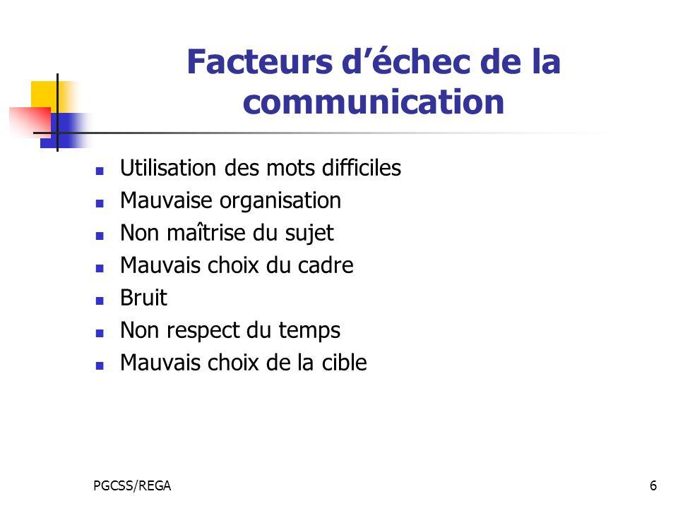 PGCSS/REGA6 Facteurs déchec de la communication Utilisation des mots difficiles Mauvaise organisation Non maîtrise du sujet Mauvais choix du cadre Bruit Non respect du temps Mauvais choix de la cible