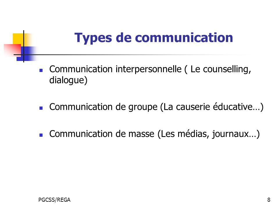 PGCSS/REGA8 Types de communication Communication interpersonnelle ( Le counselling, dialogue) Communication de groupe (La causerie éducative…) Communication de masse (Les médias, journaux…)