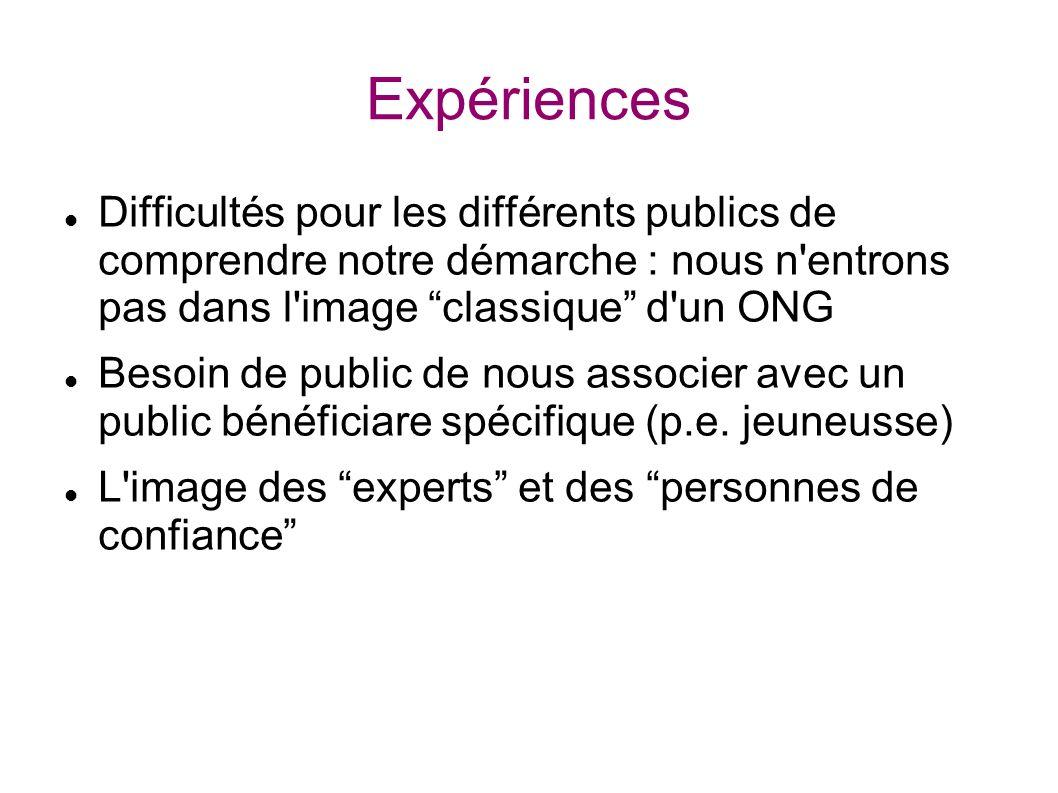 Expériences Difficultés pour les différents publics de comprendre notre démarche : nous n entrons pas dans l image classique d un ONG Besoin de public de nous associer avec un public bénéficiare spécifique (p.e.