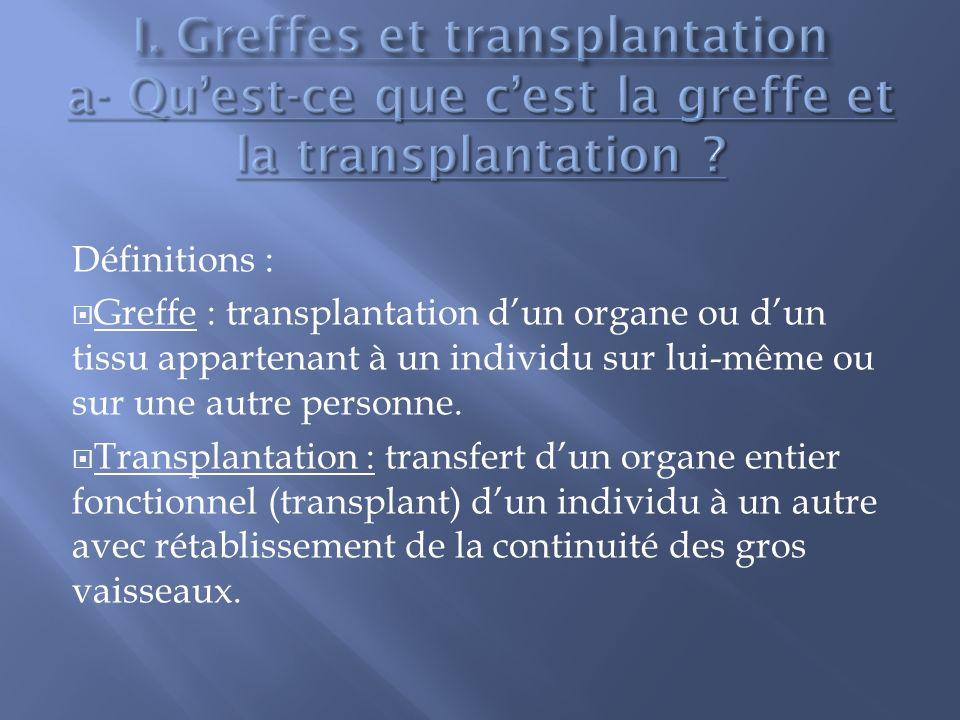 Définitions : Greffe : transplantation dun organe ou dun tissu appartenant à un individu sur lui-même ou sur une autre personne. Transplantation : tra