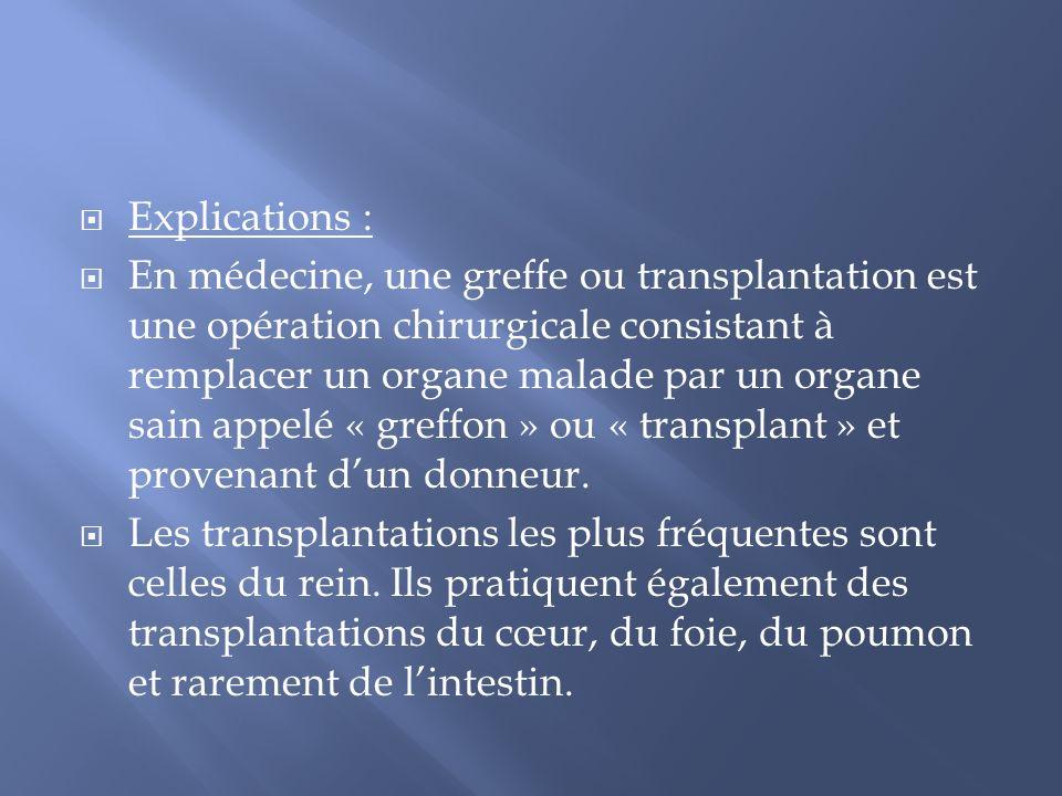 Explications : En médecine, une greffe ou transplantation est une opération chirurgicale consistant à remplacer un organe malade par un organe sain ap