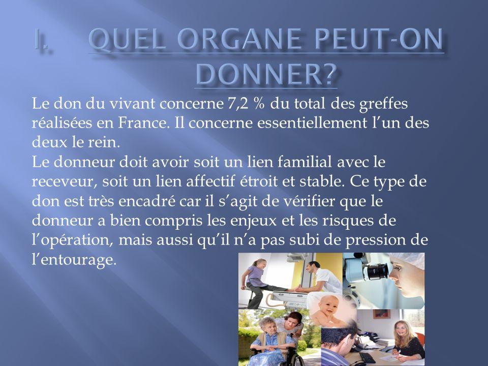 Le don du vivant concerne 7,2 % du total des greffes réalisées en France. Il concerne essentiellement lun des deux le rein. Le donneur doit avoir soit