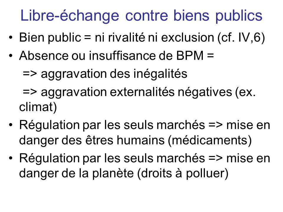Libre-échange contre biens publics Bien public = ni rivalité ni exclusion (cf.