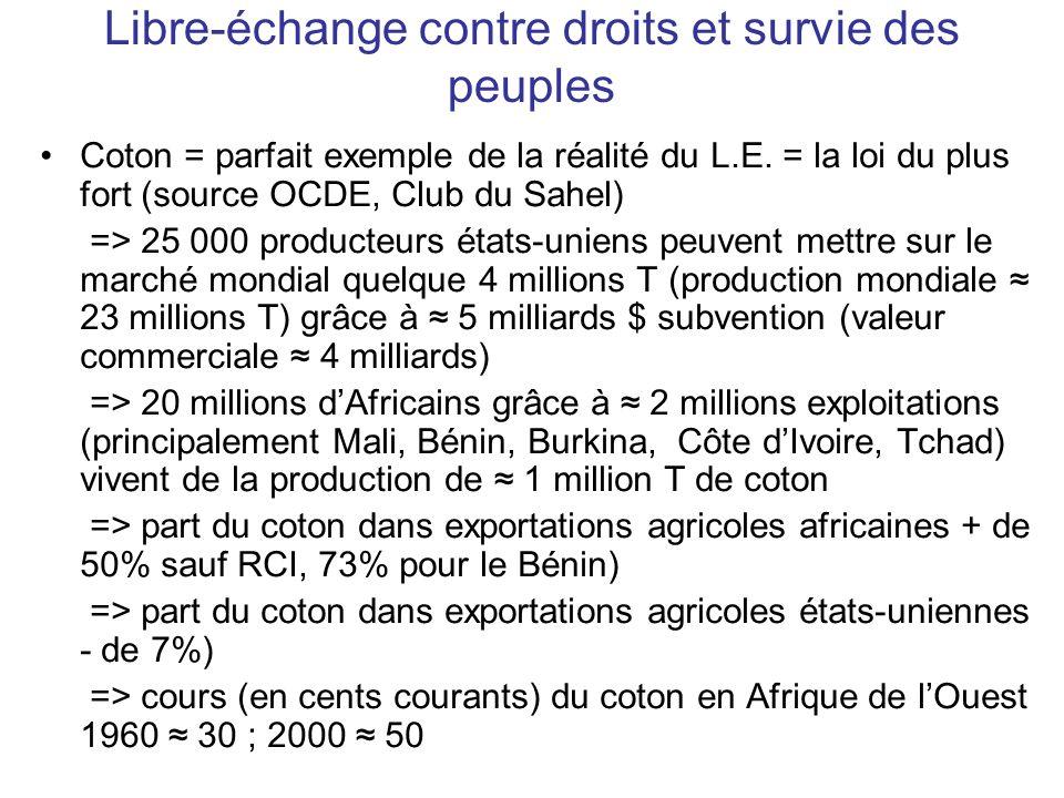 Libre-échange contre droits et survie des peuples Coton = parfait exemple de la réalité du L.E.