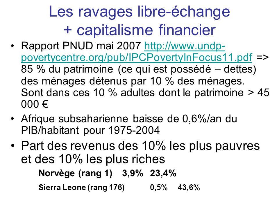 Les ravages libre-échange + capitalisme financier Rapport PNUD mai 2007 http://www.undp- povertycentre.org/pub/IPCPovertyInFocus11.pdf => 85 % du patrimoine (ce qui est possédé – dettes) des ménages détenus par 10 % des ménages.