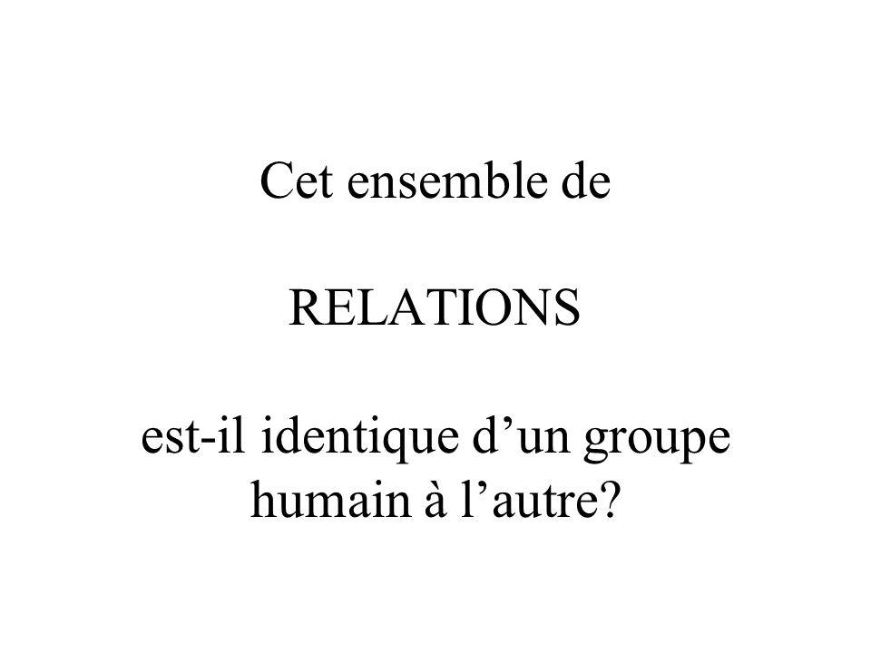 Cet ensemble de RELATIONS est-il identique dun groupe humain à lautre