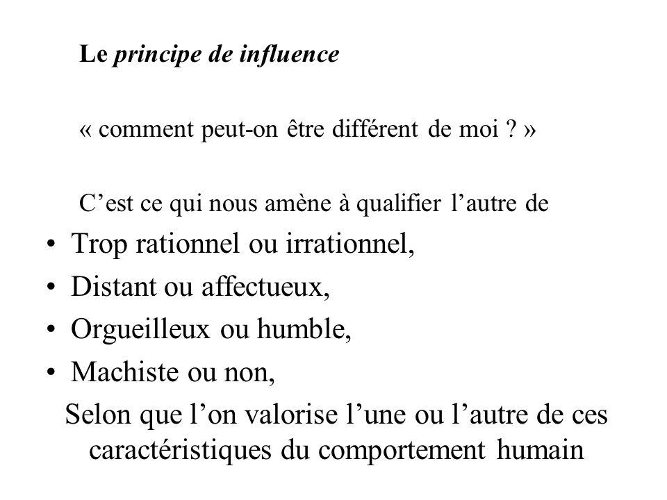 Le principe de influence « comment peut-on être différent de moi .