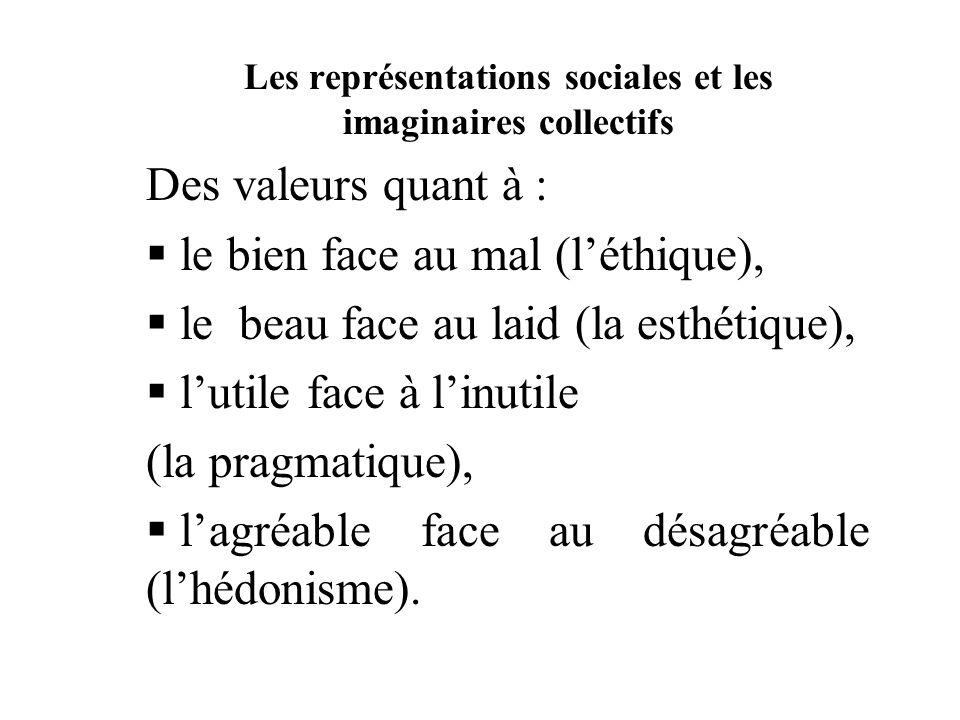 Les représentations sociales et les imaginaires collectifs Des valeurs quant à : le bien face au mal (léthique), le beau face au laid (la esthétique), lutile face à linutile (la pragmatique), lagréable face au désagréable (lhédonisme).