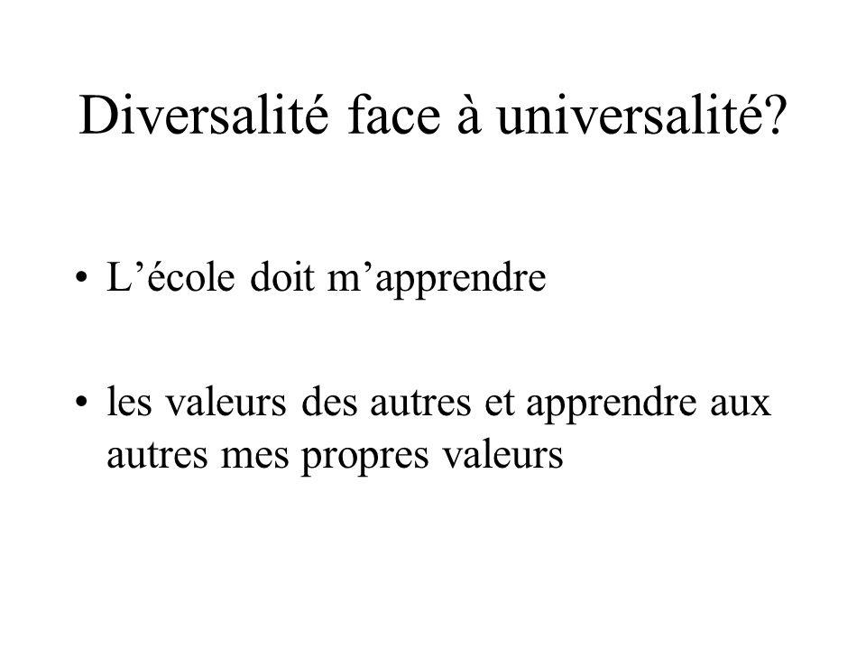 Diversalité face à universalité.