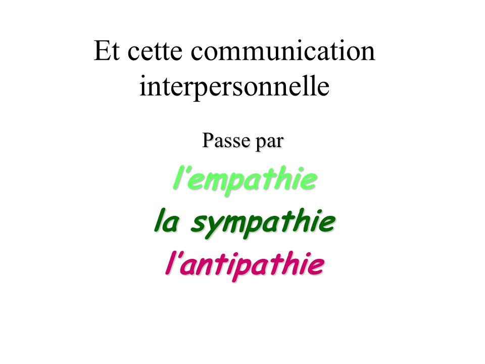 Et cette communication interpersonnelle Passe par lempathie la sympathie lantipathie