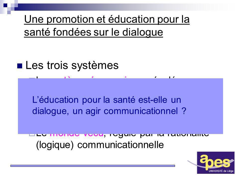 14 Une promotion et éducation pour la santé fondées sur le dialogue Les trois systèmes Le système économique, régulé par largent Le système politico-a