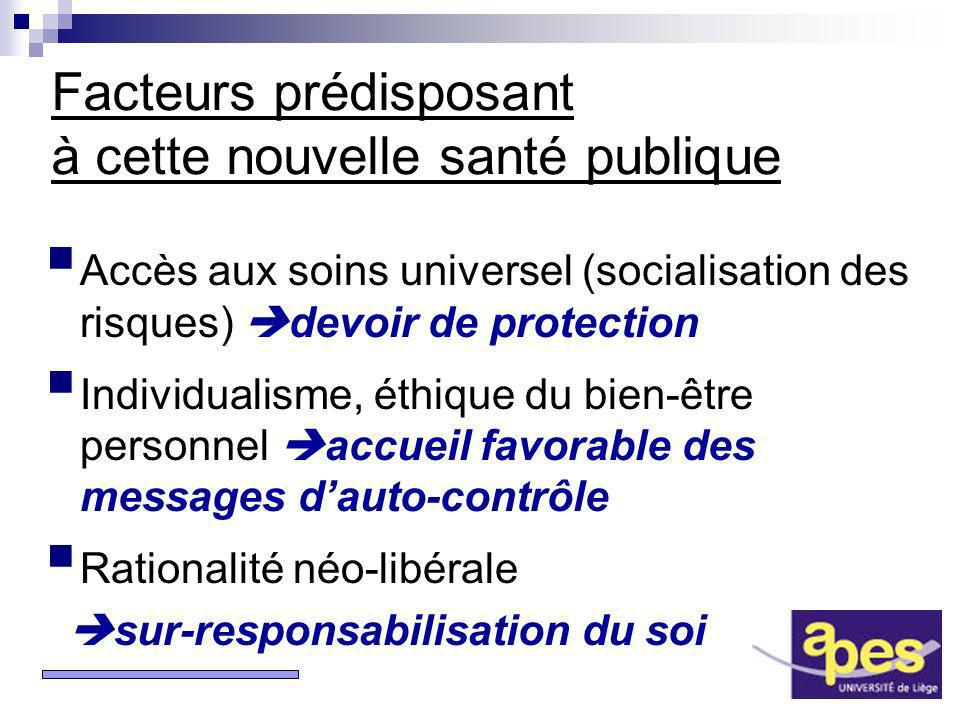 7 Facteurs prédisposant à cette nouvelle santé publique Accès aux soins universel (socialisation des risques) devoir de protection Individualisme, éth