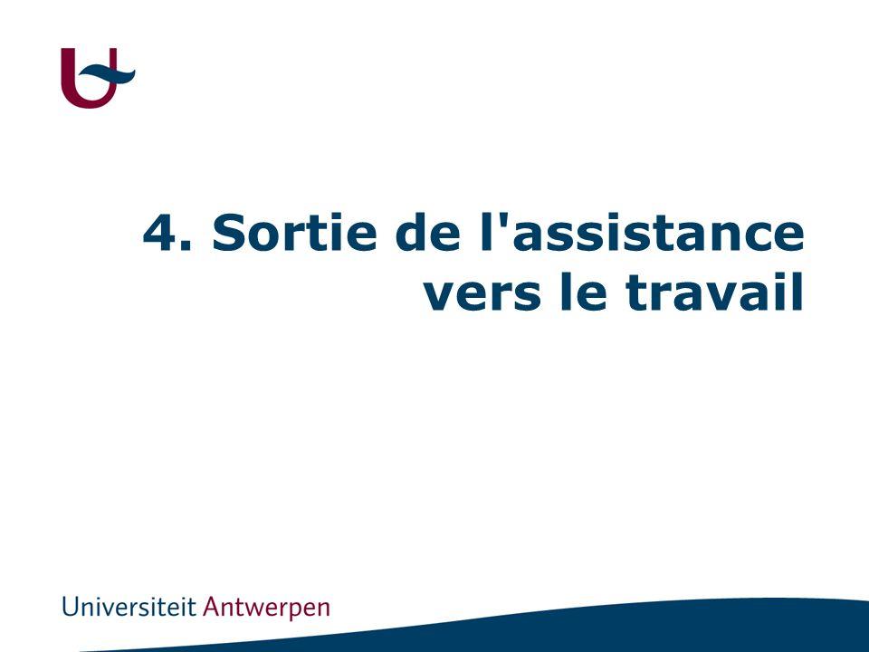 4. Sortie de l assistance vers le travail