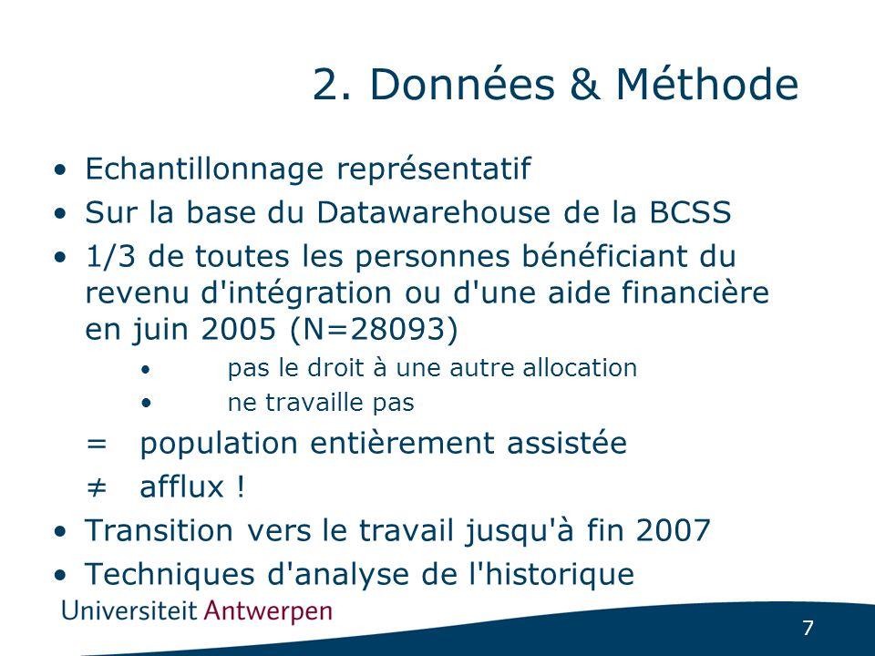 7 2. Données & Méthode Echantillonnage représentatif Sur la base du Datawarehouse de la BCSS 1/3 de toutes les personnes bénéficiant du revenu d'intég