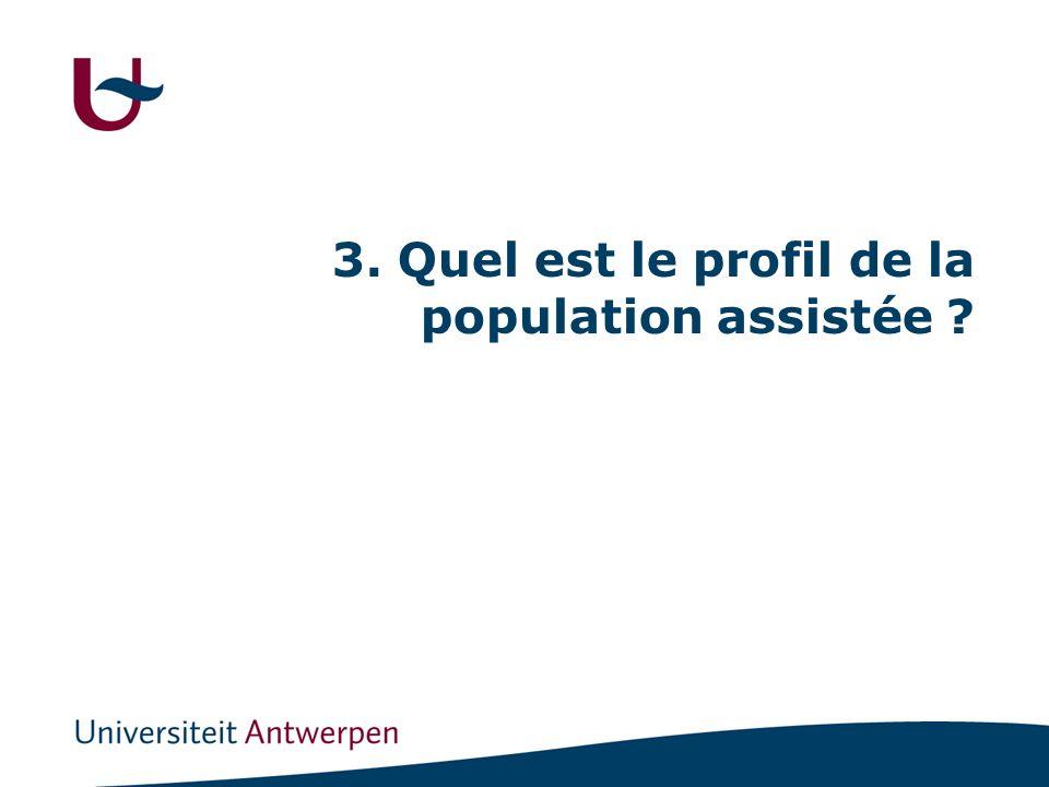 3. Quel est le profil de la population assistée