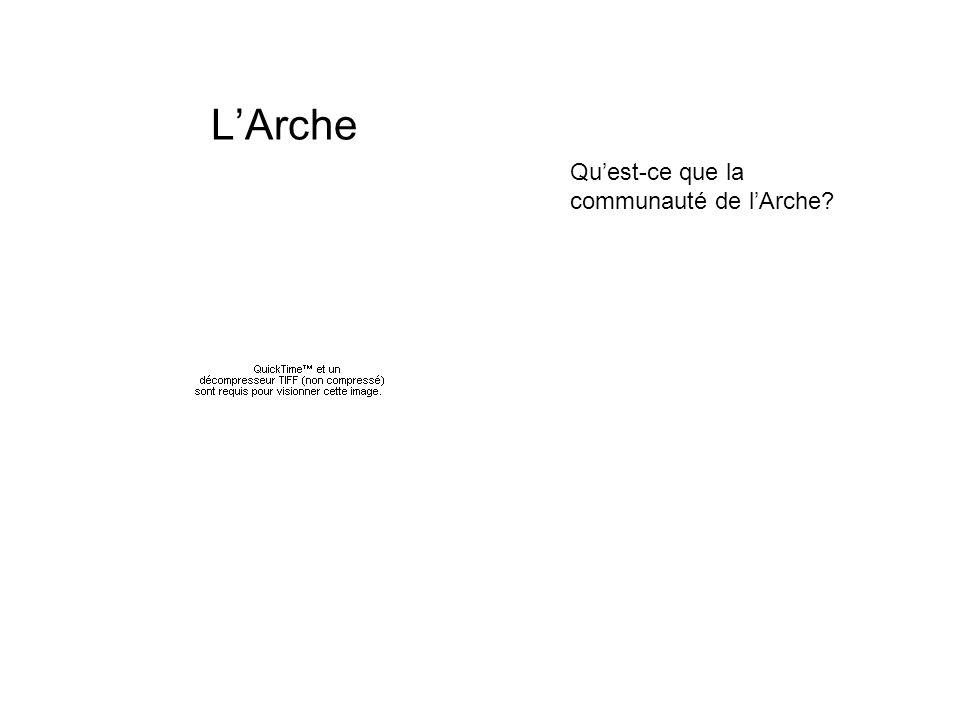 Quest-ce que la communauté de lArche?
