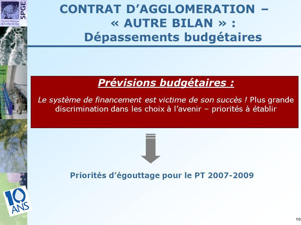 10 Prévisions budgétaires : Le système de financement est victime de son succès .