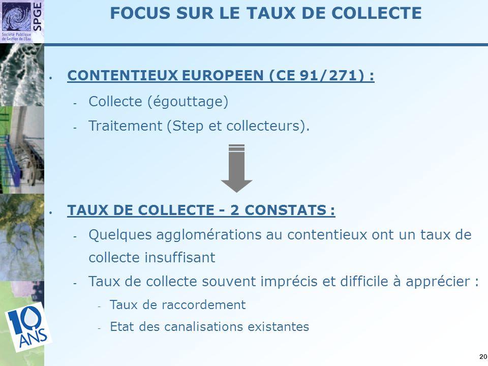 20 FOCUS SUR LE TAUX DE COLLECTE CONTENTIEUX EUROPEEN (CE 91/271) : Collecte (égouttage) Traitement (Step et collecteurs).