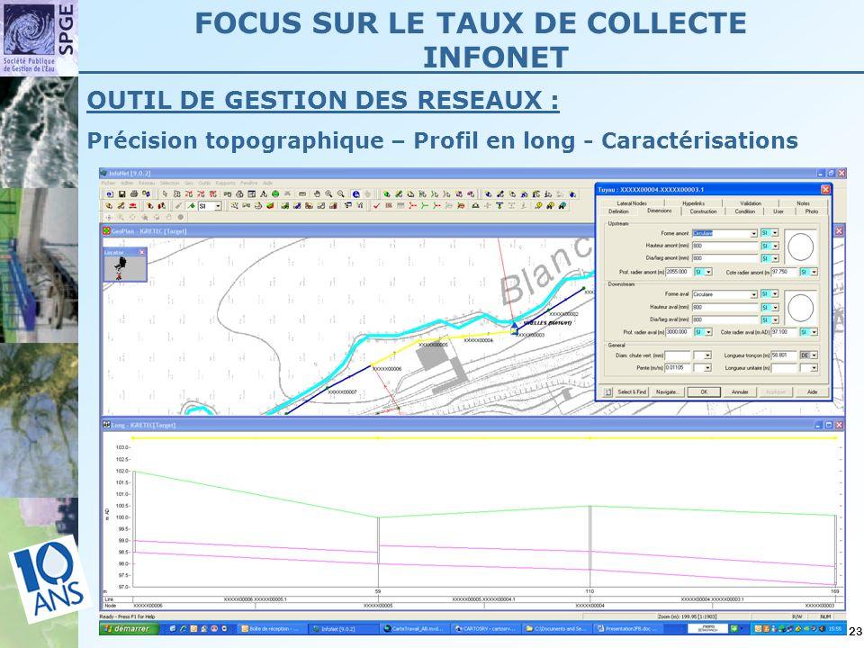 23 FOCUS SUR LE TAUX DE COLLECTE INFONET OUTIL DE GESTION DES RESEAUX : Précision topographique – Profil en long - Caractérisations