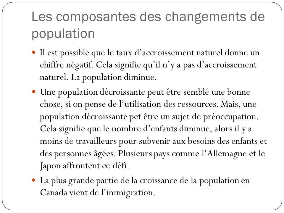 Les composantes des changements de population Il est possible que le taux daccroissement naturel donne un chiffre négatif. Cela signifie quil ny a pas