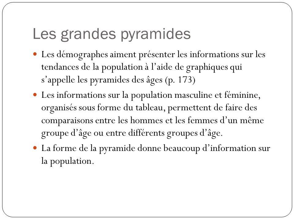 Les grandes pyramides Les démographes aiment présenter les informations sur les tendances de la population à laide de graphiques qui sappelle les pyramides des âges (p.