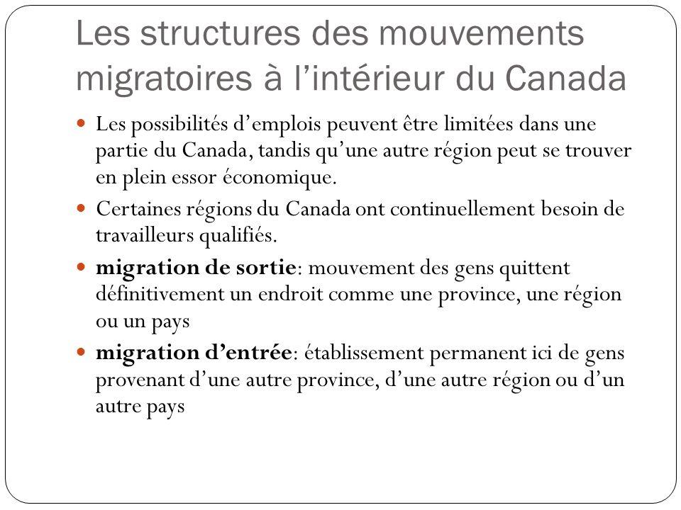 Les structures des mouvements migratoires à lintérieur du Canada Les possibilités demplois peuvent être limitées dans une partie du Canada, tandis quune autre région peut se trouver en plein essor économique.